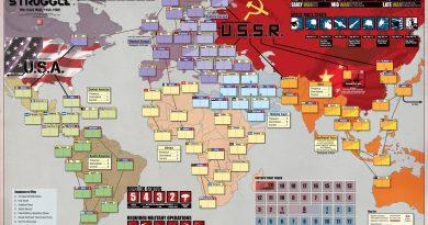 Zimna Wojna